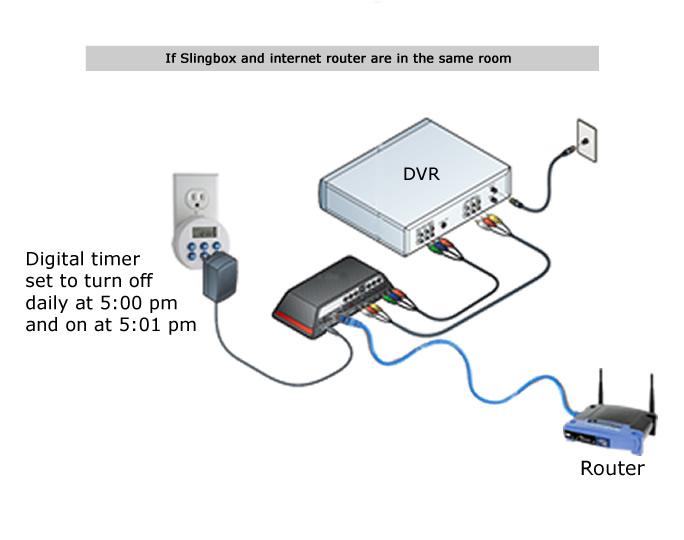 DIAGRAM] Wiring Diagram For Slingbox FULL Version HD Quality For Slingbox -  KIERSCHEMATICS8556.BEAUTYWELL.ITkierschematics8556.beautywell.it